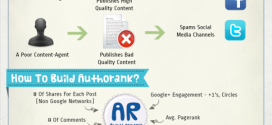 Infographie : Critères qui influence l'indice Google Author Rank